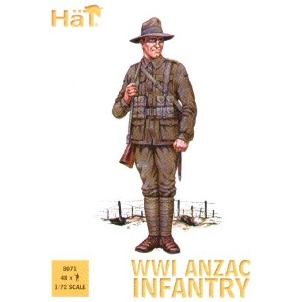 WWI ANZAC infantry