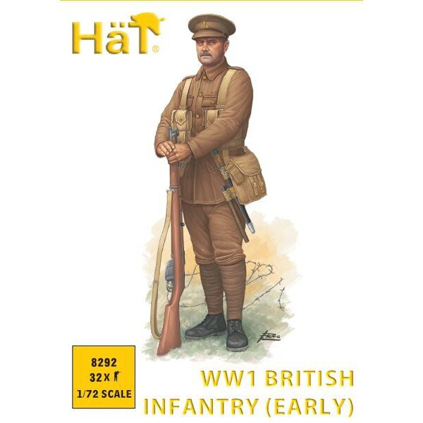 Infantería británica (temprana) (Primera Guerra Mundial) (32 figuras / caja)